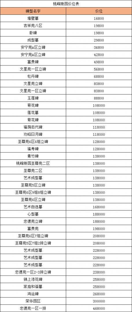 桃峰陵园价格