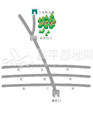 八达岭陵园交通图